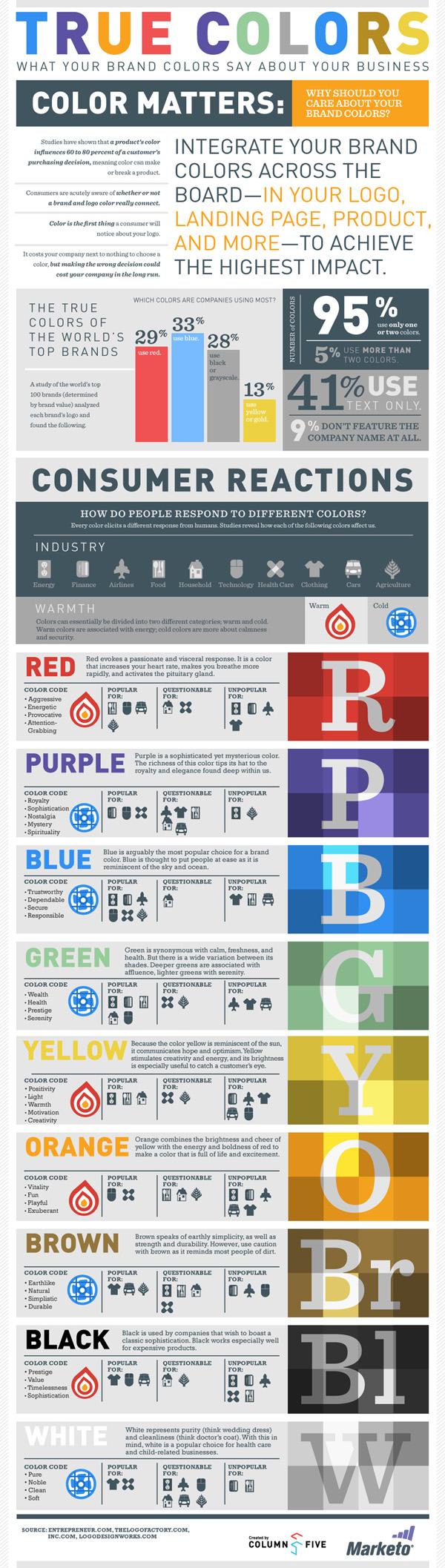 Lo que dice una marca a través del color